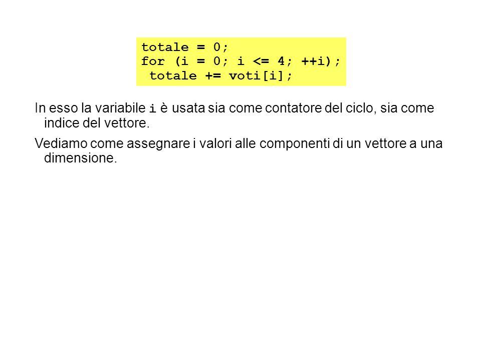 totale = 0; for (i = 0; i <= 4; ++i); totale += voti[i]; In esso la variabile i è usata sia come contatore del ciclo, sia come indice del vettore.